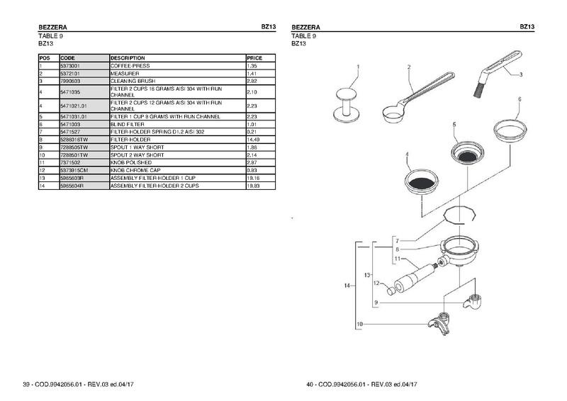 File:BZ13 Parts Diagram.pdf - Whole Latte Love Support Library