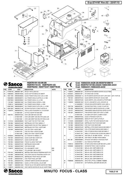 file minuto class parts diagram pdf