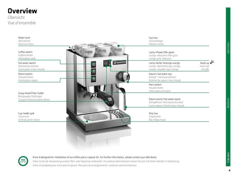 File:RANCILIO SILVIA M Machine Manual.pdf - Whole Latte Love ...